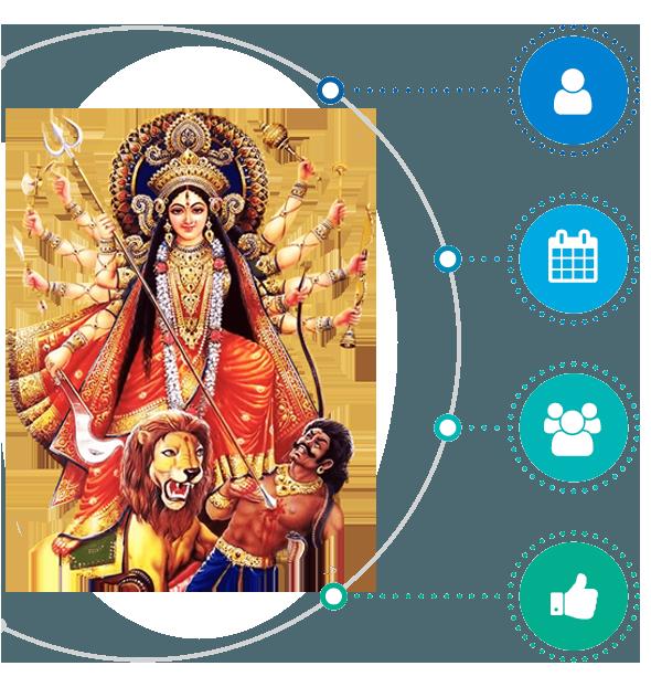Indian Astrologer In Atlanta